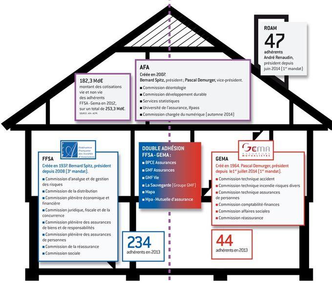 l 39 argus de l 39 assurance permis de construire. Black Bedroom Furniture Sets. Home Design Ideas