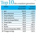 Top 30 des courtiers